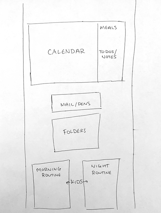 how-to-create-a-small-command-center-drawing